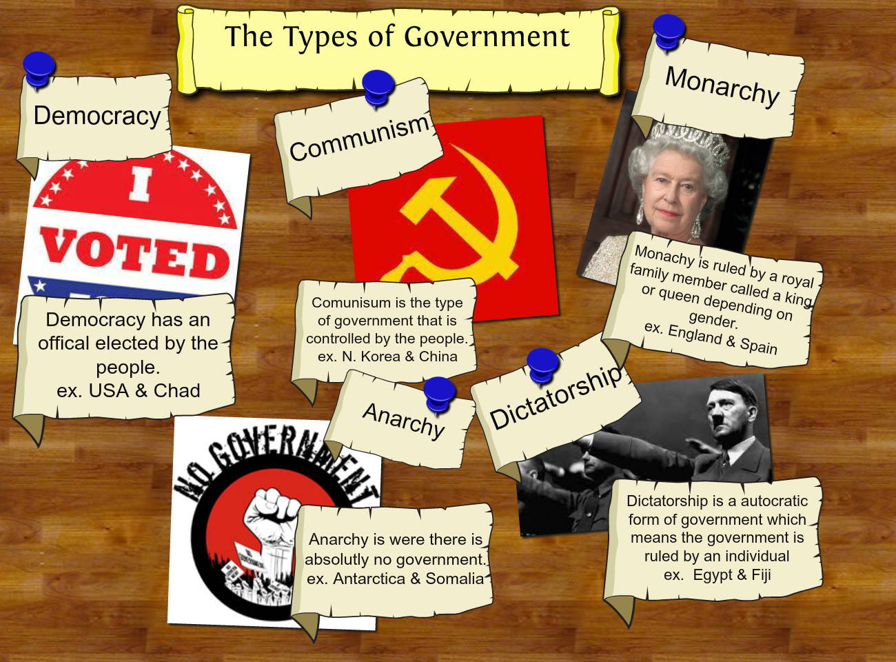 Image result for The forms of government